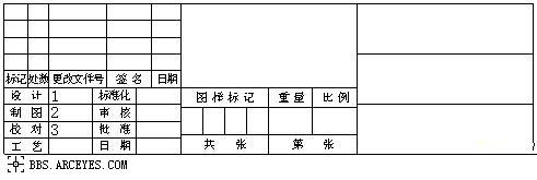 绘制图纸时,就可使用自已设置好的样板文件,需对标题栏进行填写时,只